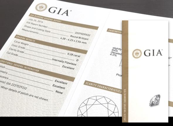 米国宝石学会(GIA/Gemological Institute of America)の鑑定書